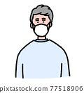 mask, respirator, gents 77518906