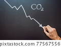 Reducing CO2 levels. Graph of the decline in carbon dioxide levels 77567556