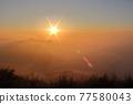 Setting sun 77580043