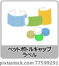 plastic bottle, label, labels 77599291