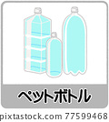 plastic bottle, plastic, plastics 77599468