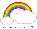 Rainbow and clouds, a bridge between parents and children 77608912