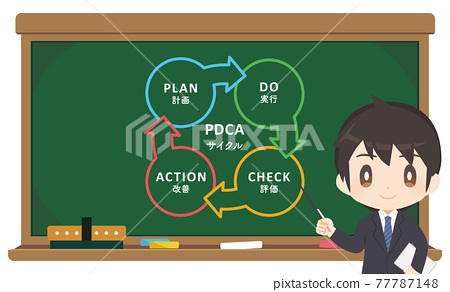 PDCA cycle blackboard teacher 77787148