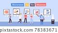 Visual Art Concept 78383671