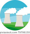 Nuclear power generation 79706150
