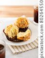 muffin 80264550