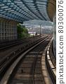台灣 臺灣 高架橋 80300076