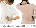Back view,senior middle aged man have pain in the muscles of lower back and neck joints,lumbago pain,problems of lumbar spine,adult female patient with backache,injury in occipital bone,cervical spine 80330278