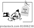 made in poverty 81006238